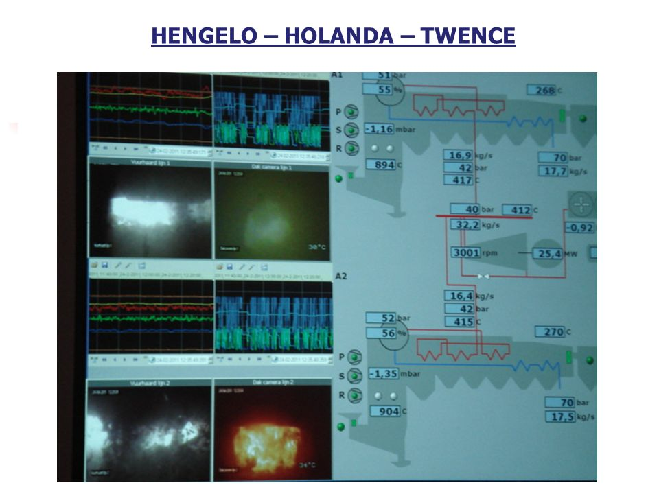 HENGELO – HOLANDA – TWENCE