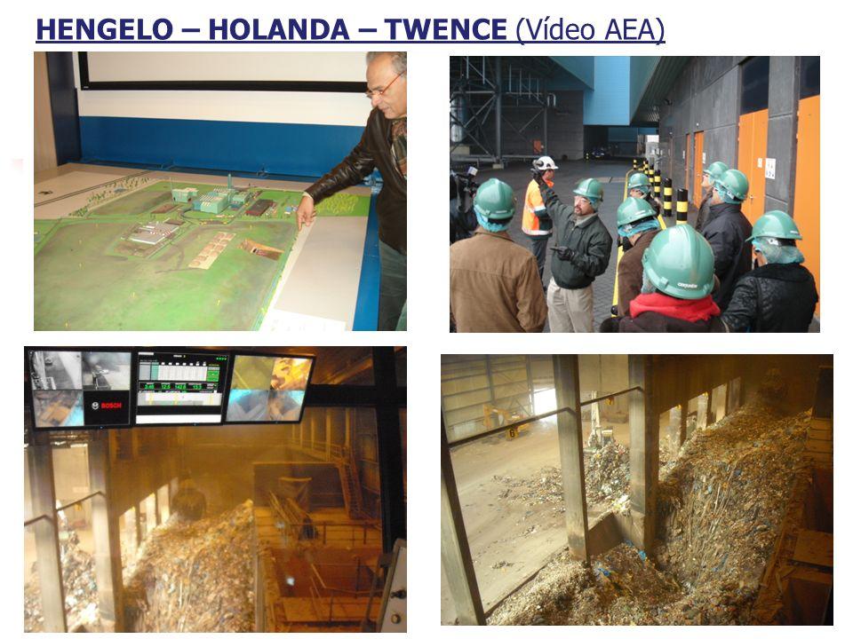 HENGELO – HOLANDA – TWENCE (Vídeo AEA)