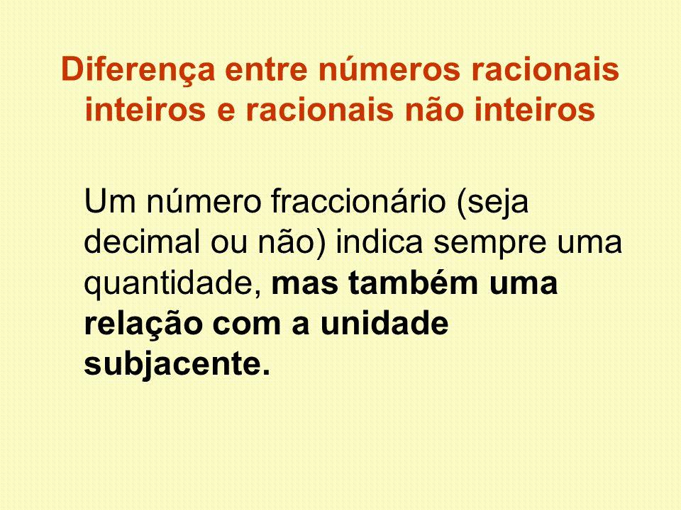Diferença entre números racionais inteiros e racionais não inteiros