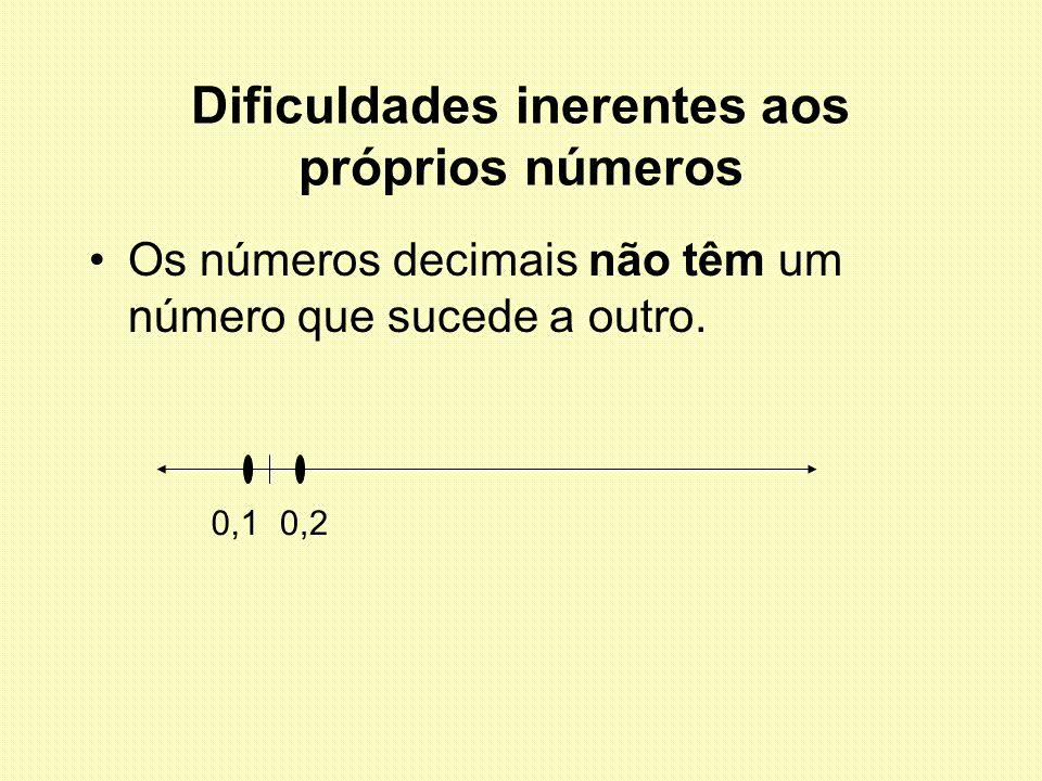 Dificuldades inerentes aos próprios números