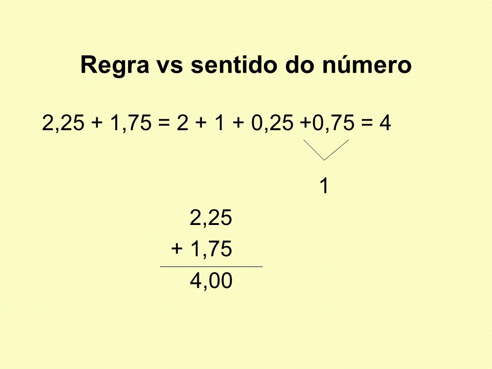 Regra vs sentido do número