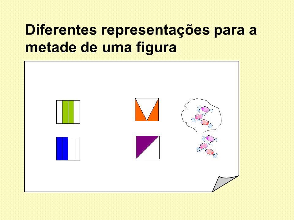 Diferentes representações para a metade de uma figura