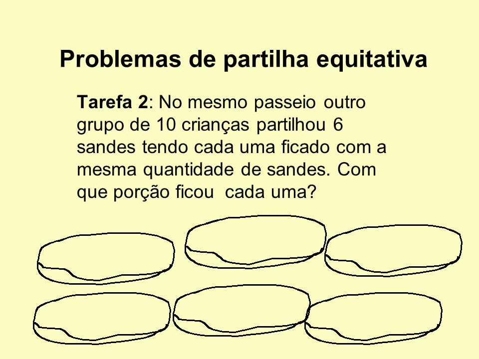 Problemas de partilha equitativa