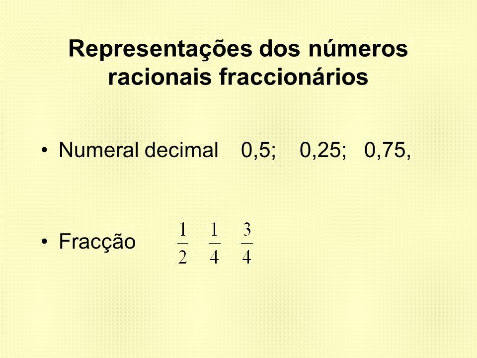 Representações dos números racionais fraccionários