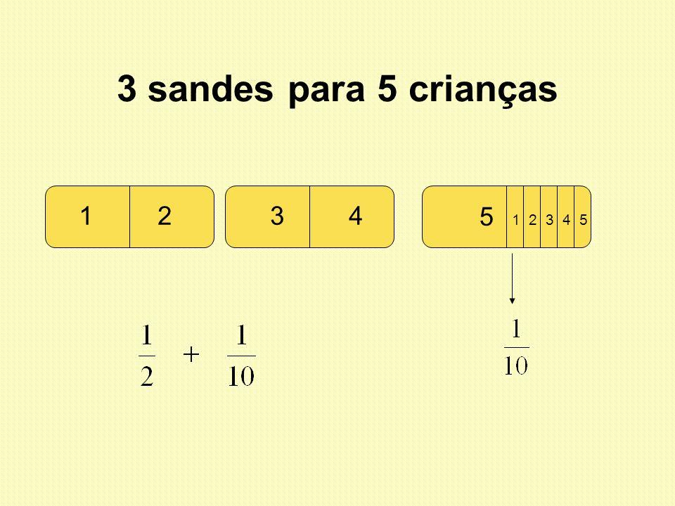 3 sandes para 5 crianças 1 2 3 4 5 3 4 1 2 1 2 3 4 5 Analisando as produções dos alunos