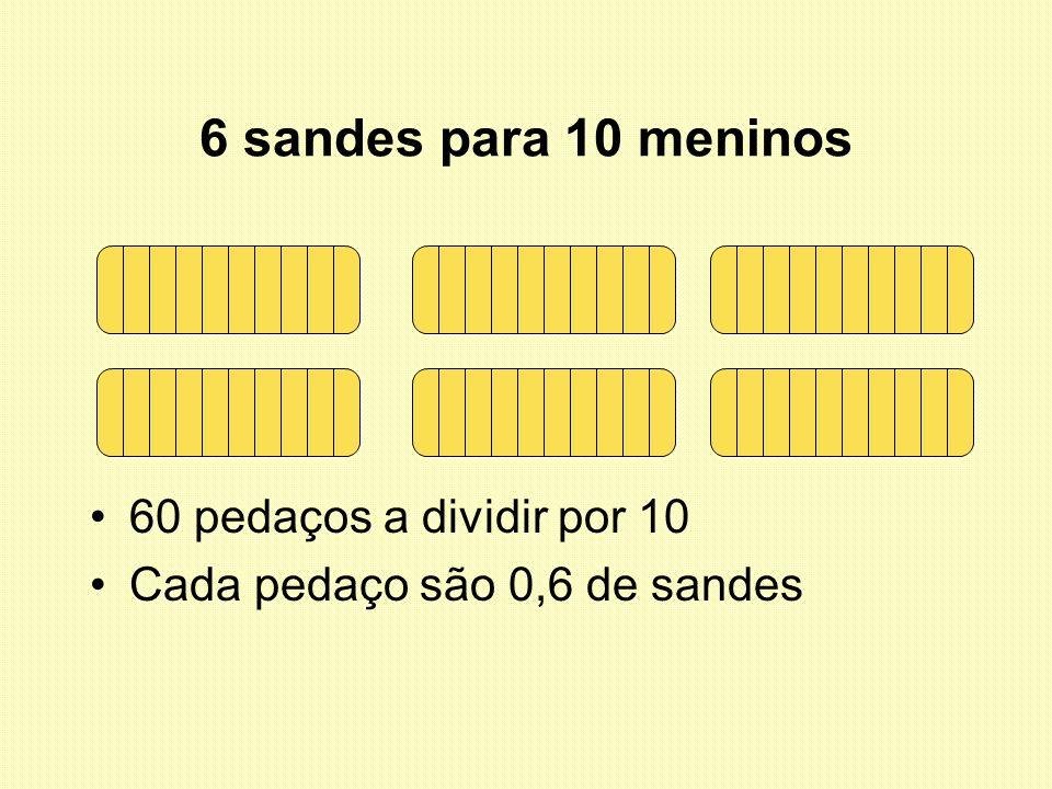 6 sandes para 10 meninos 60 pedaços a dividir por 10