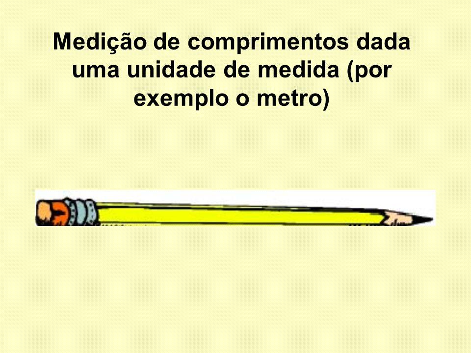 Medição de comprimentos dada uma unidade de medida (por exemplo o metro)