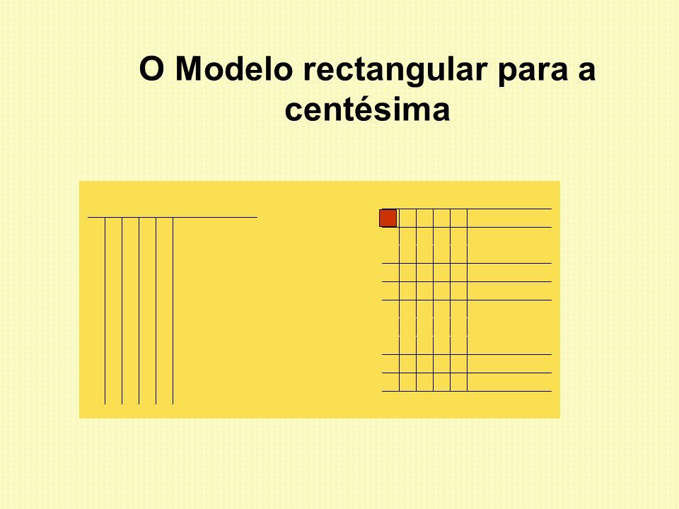 O Modelo rectangular para a centésima