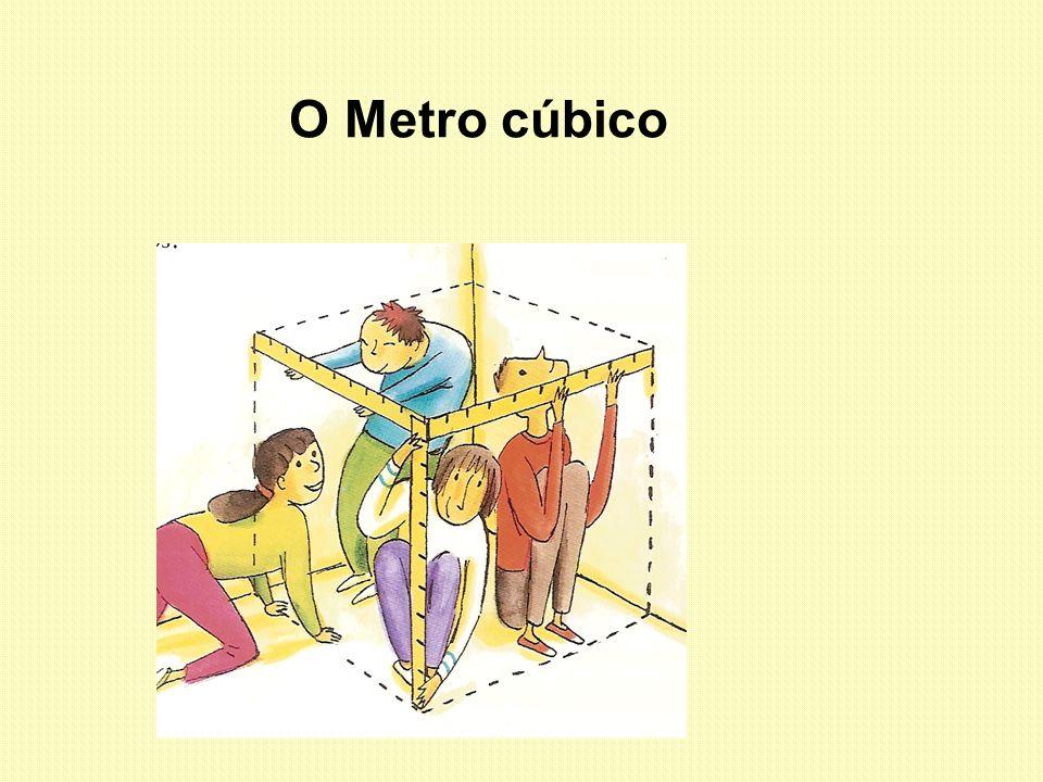 O Metro cúbico