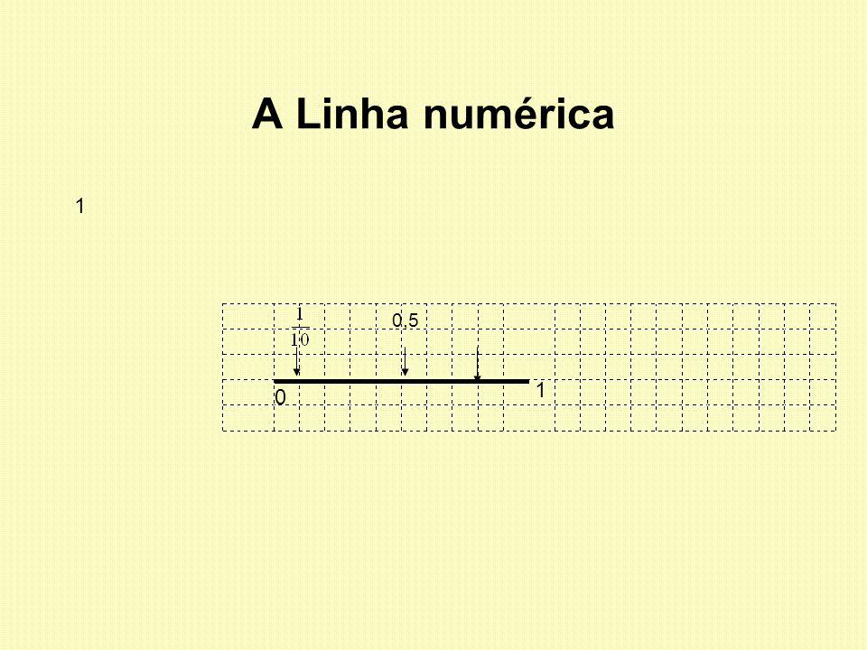 A Linha numérica 1 0,5 1