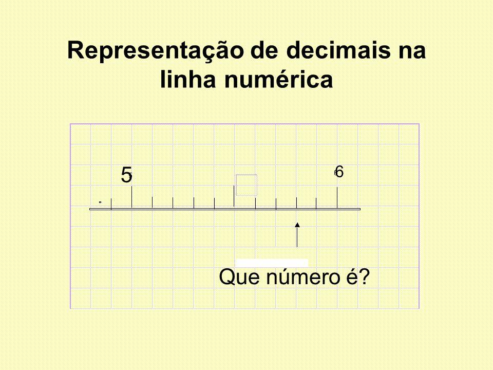 Representação de decimais na linha numérica