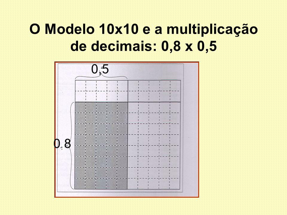 O Modelo 10x10 e a multiplicação de decimais: 0,8 x 0,5