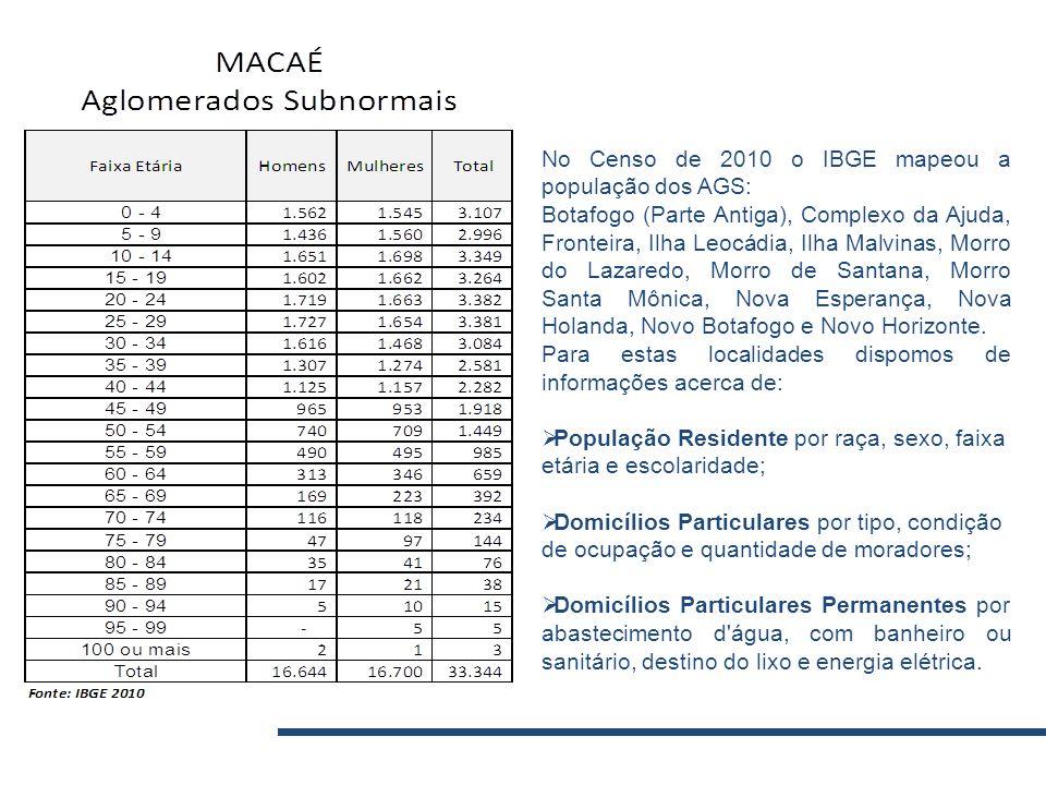 No Censo de 2010 o IBGE mapeou a população dos AGS:
