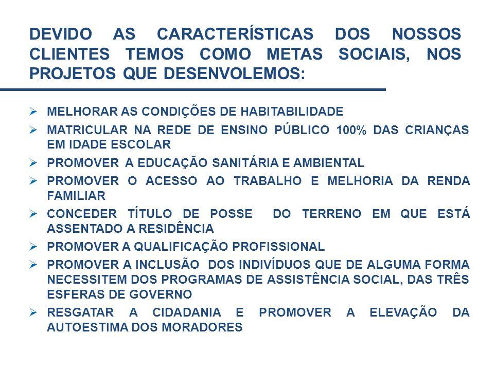 DEVIDO AS CARACTERÍSTICAS DOS NOSSOS CLIENTES TEMOS COMO METAS SOCIAIS, NOS PROJETOS QUE DESENVOLEMOS: