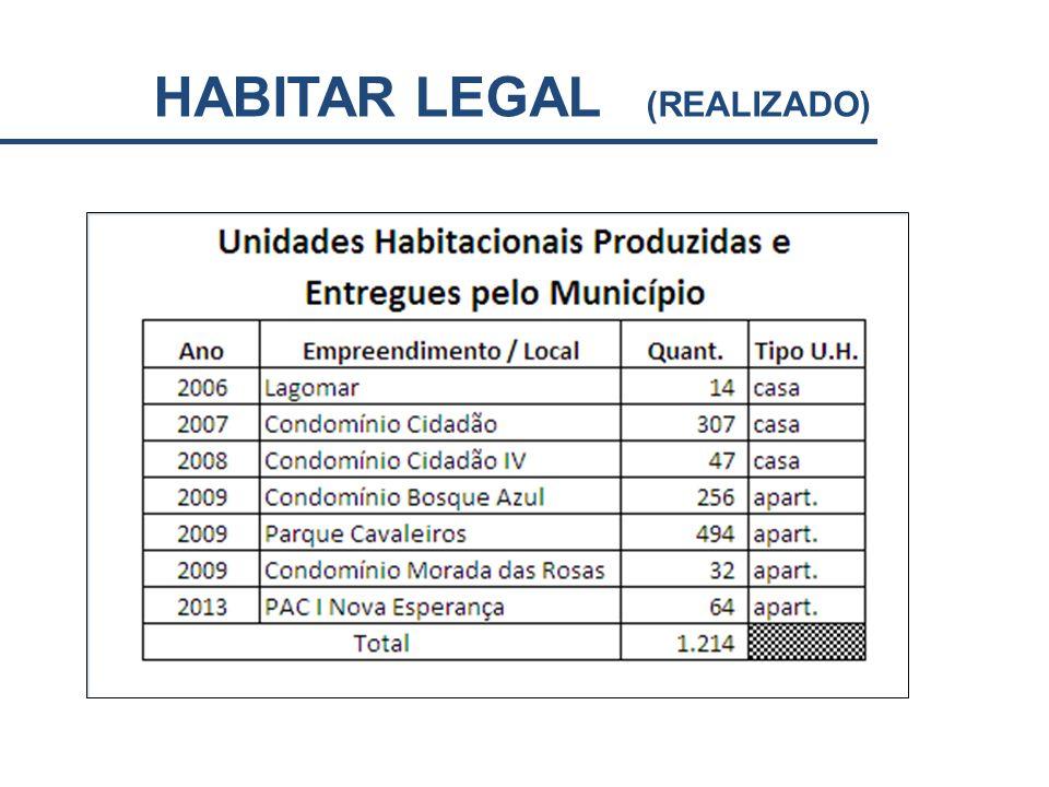 HABITAR LEGAL (REALIZADO)