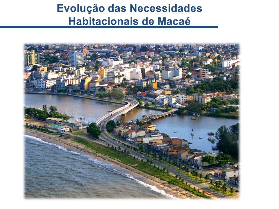 Evolução das Necessidades Habitacionais de Macaé