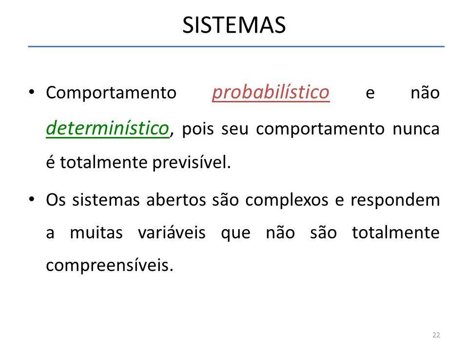 SISTEMAS Comportamento probabilístico e não determinístico, pois seu comportamento nunca é totalmente previsível.