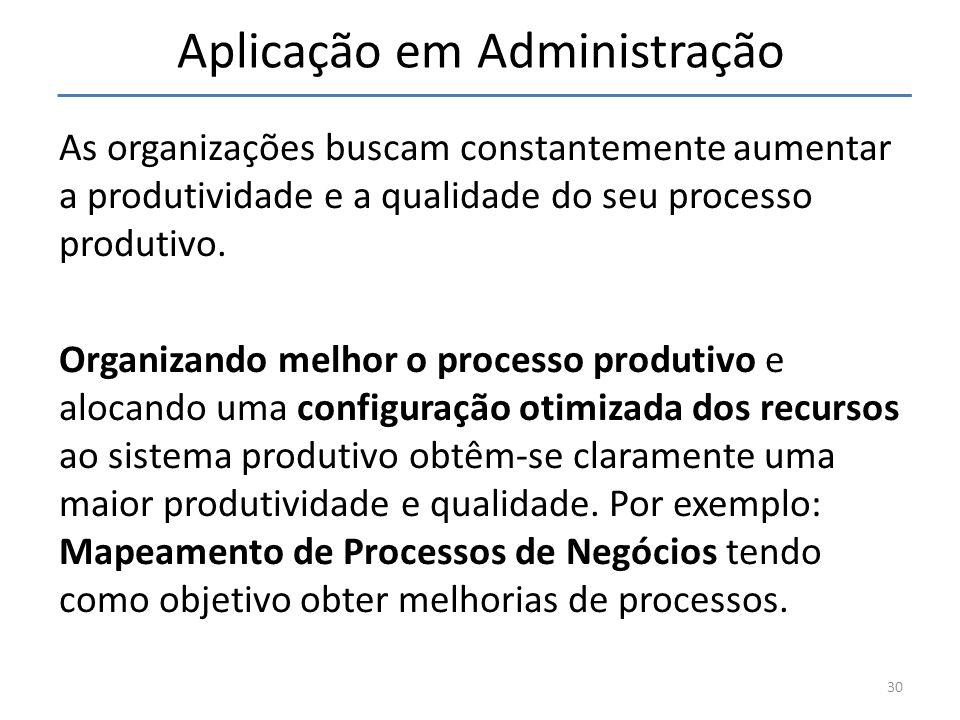 Aplicação em Administração