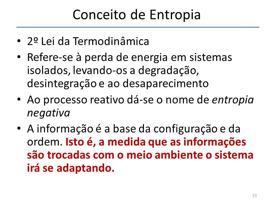 Conceito de Entropia 2º Lei da Termodinâmica