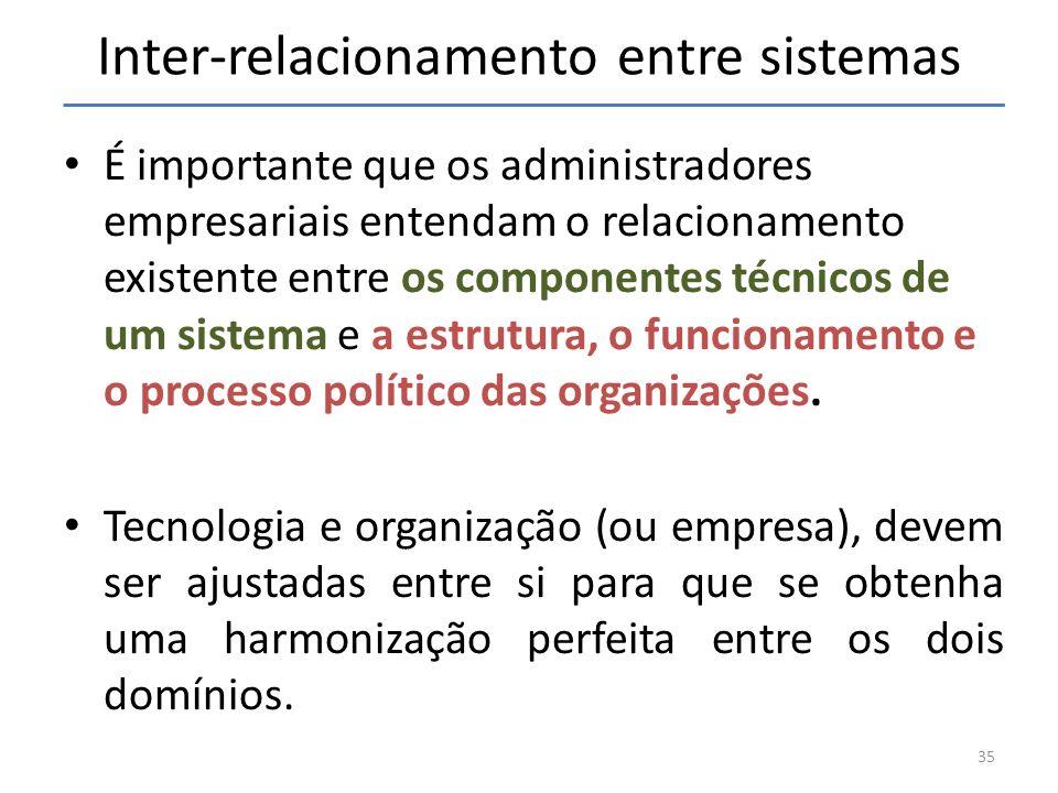 Inter-relacionamento entre sistemas