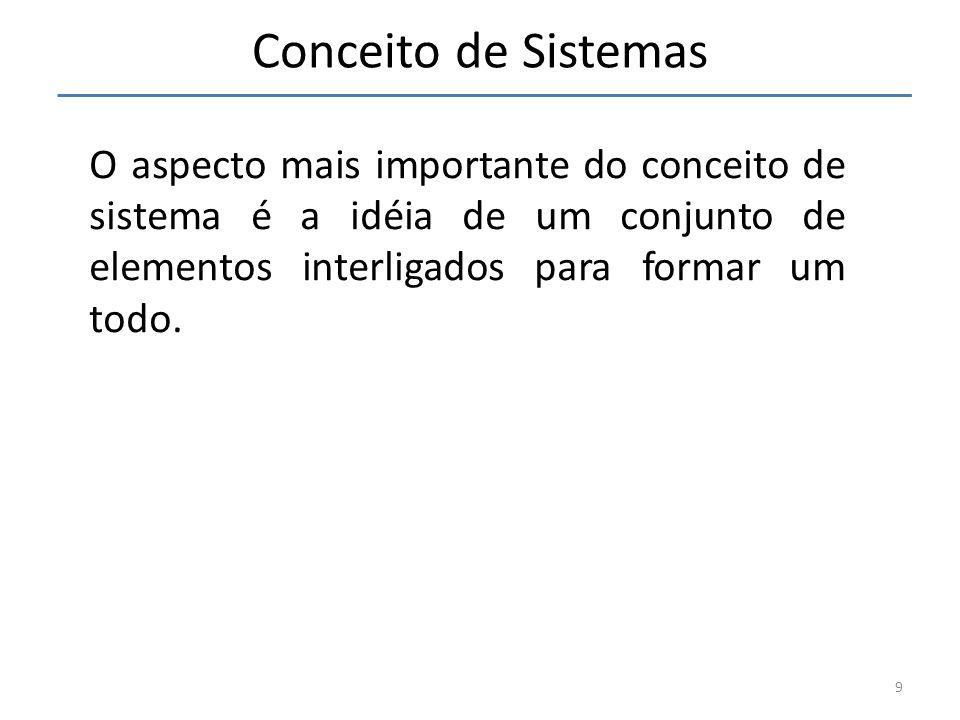 Conceito de Sistemas O aspecto mais importante do conceito de sistema é a idéia de um conjunto de elementos interligados para formar um todo.