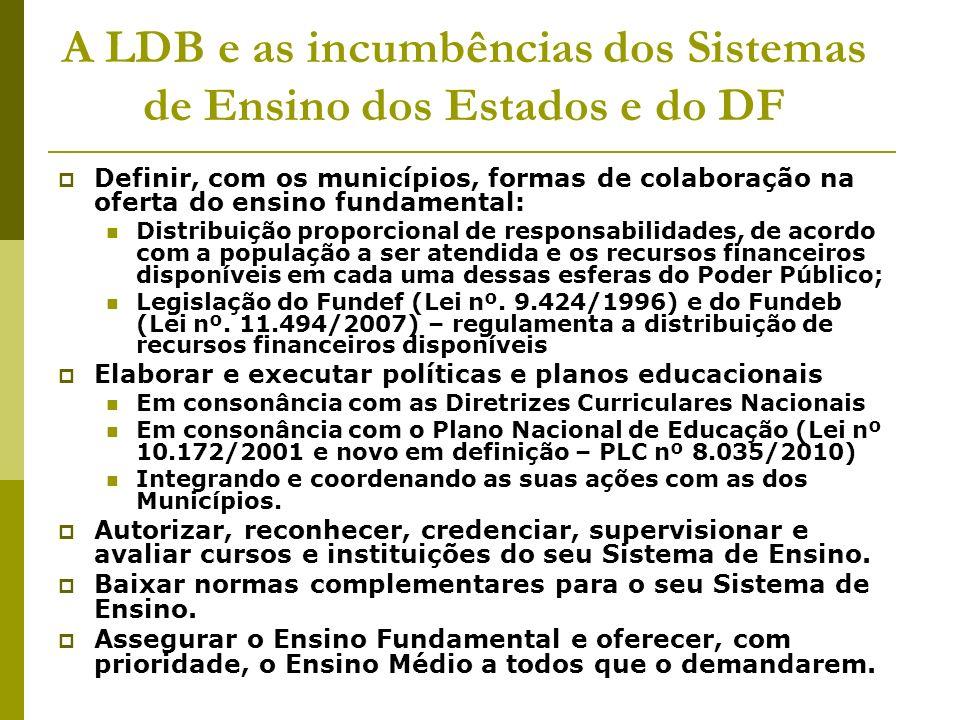 A LDB e as incumbências dos Sistemas de Ensino dos Estados e do DF