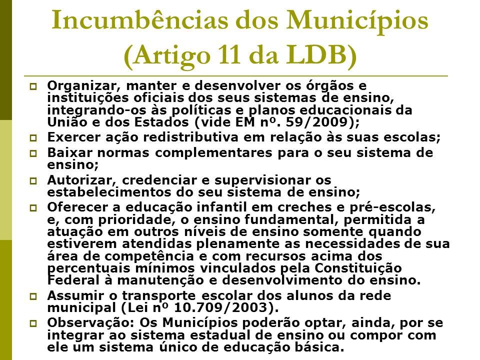 Incumbências dos Municípios (Artigo 11 da LDB)