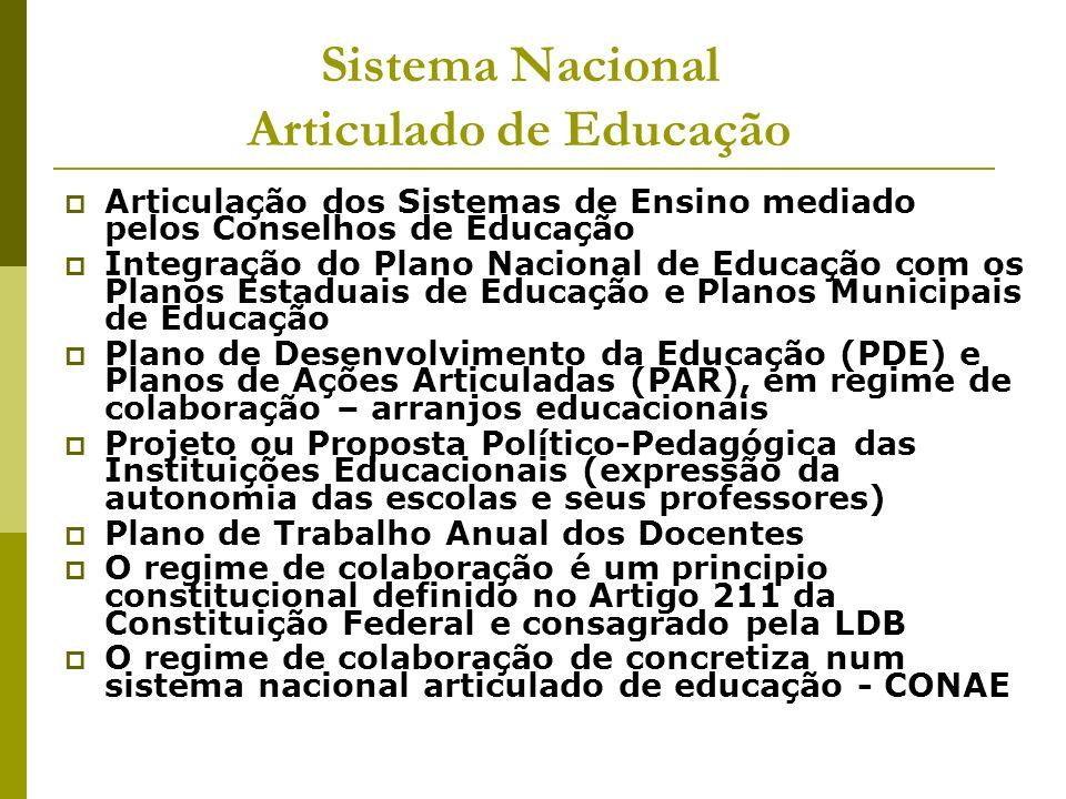 Sistema Nacional Articulado de Educação
