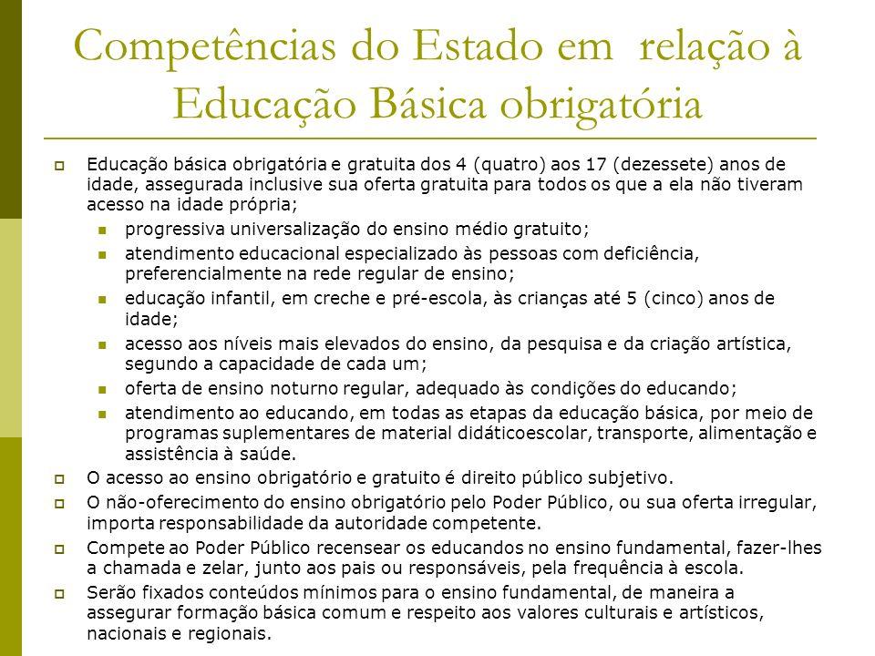 Competências do Estado em relação à Educação Básica obrigatória
