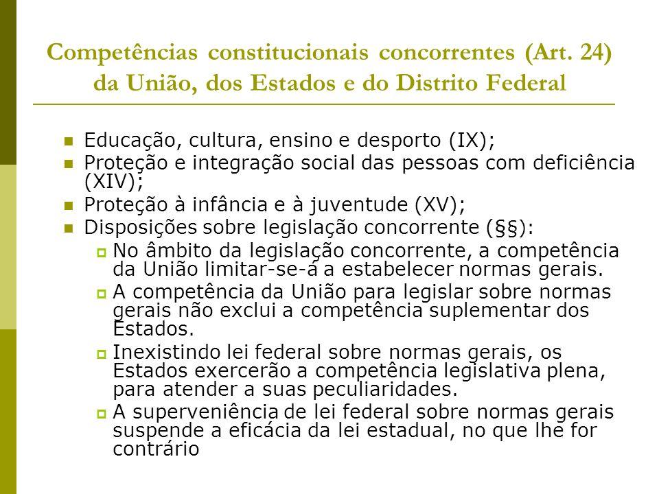 Competências constitucionais concorrentes (Art