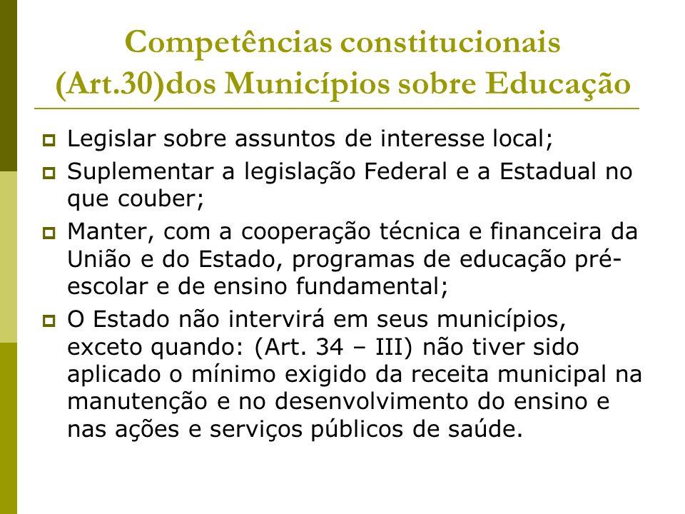 Competências constitucionais (Art.30)dos Municípios sobre Educação