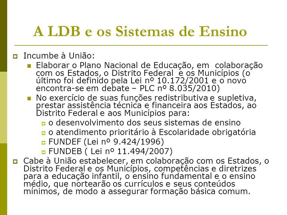 A LDB e os Sistemas de Ensino