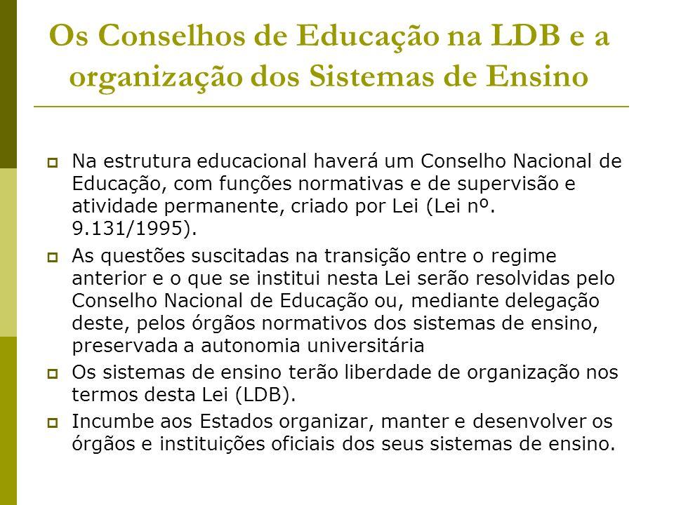 Os Conselhos de Educação na LDB e a organização dos Sistemas de Ensino