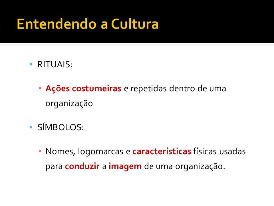Entendendo a Cultura RITUAIS: