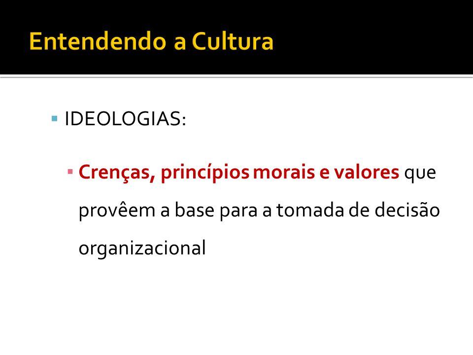 Entendendo a Cultura IDEOLOGIAS: