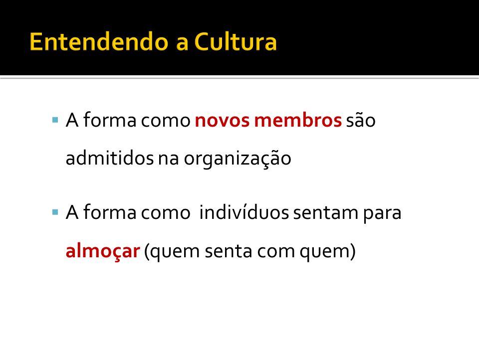 Entendendo a Cultura A forma como novos membros são admitidos na organização.