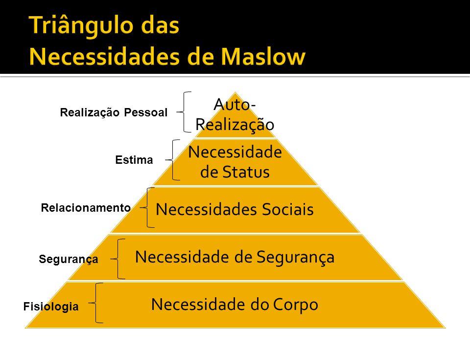 Triângulo das Necessidades de Maslow