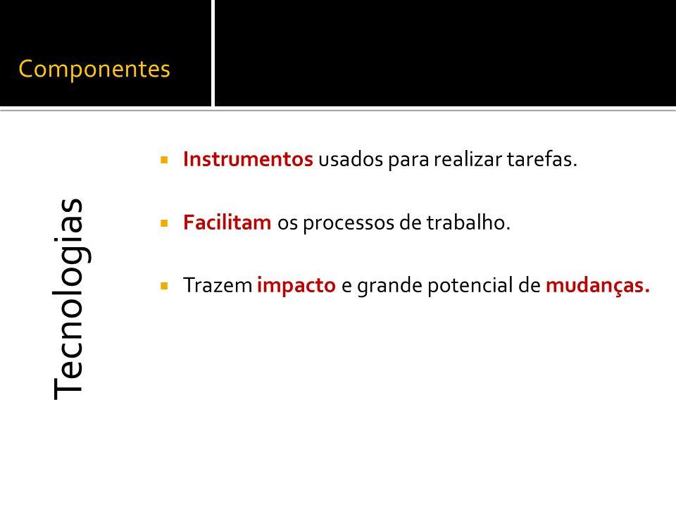 Tecnologias Componentes Instrumentos usados para realizar tarefas.