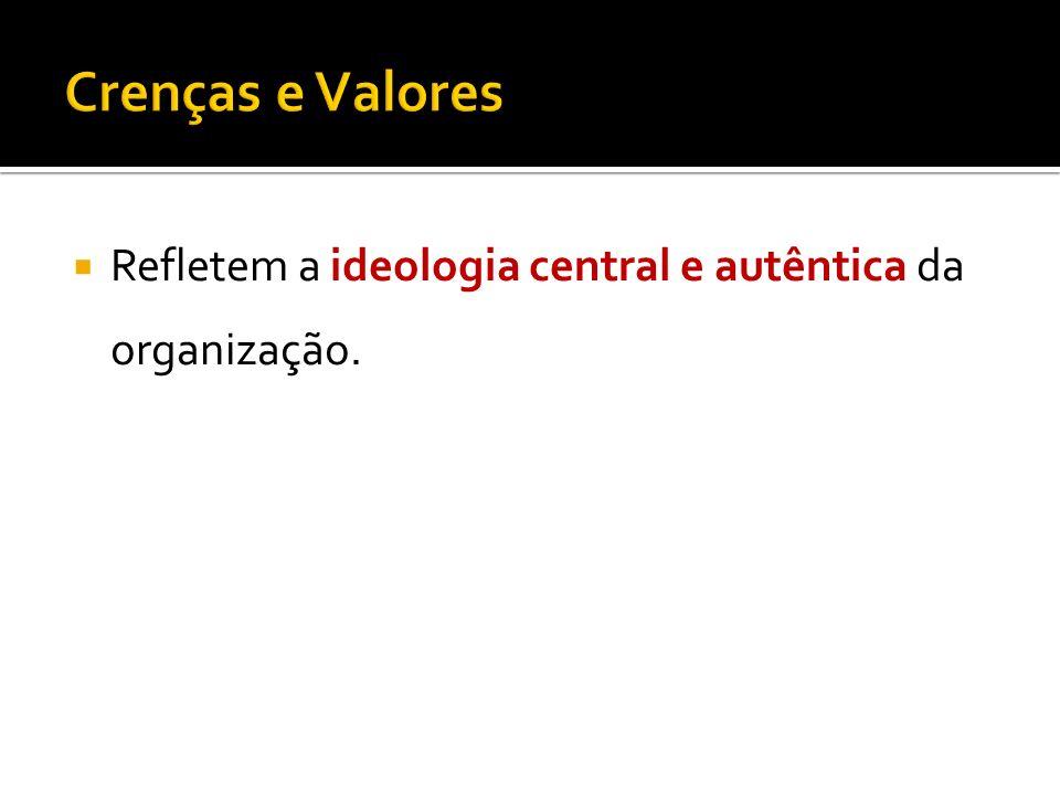 Crenças e Valores Refletem a ideologia central e autêntica da organização.