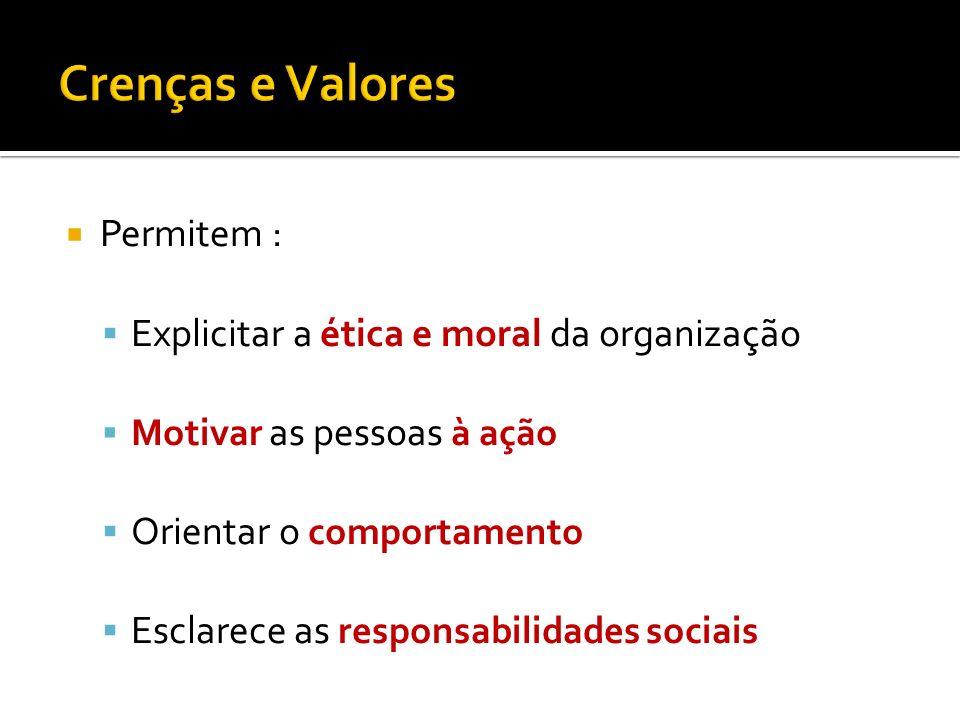Crenças e Valores Permitem : Explicitar a ética e moral da organização