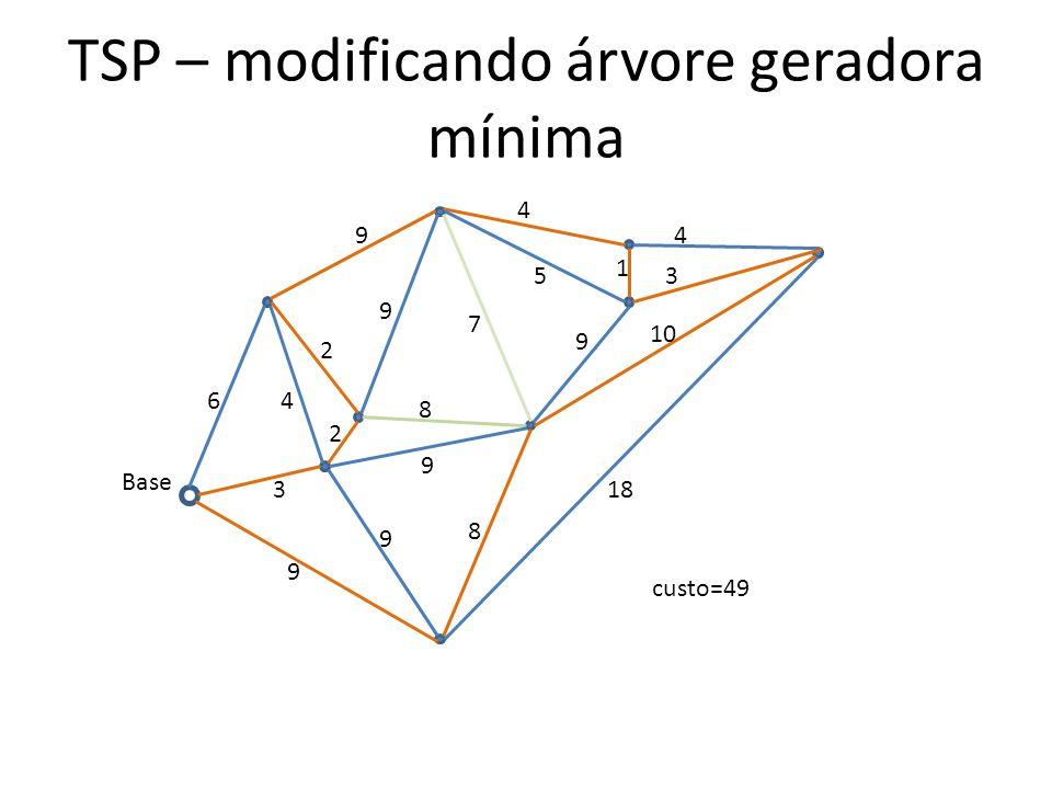 TSP – modificando árvore geradora mínima