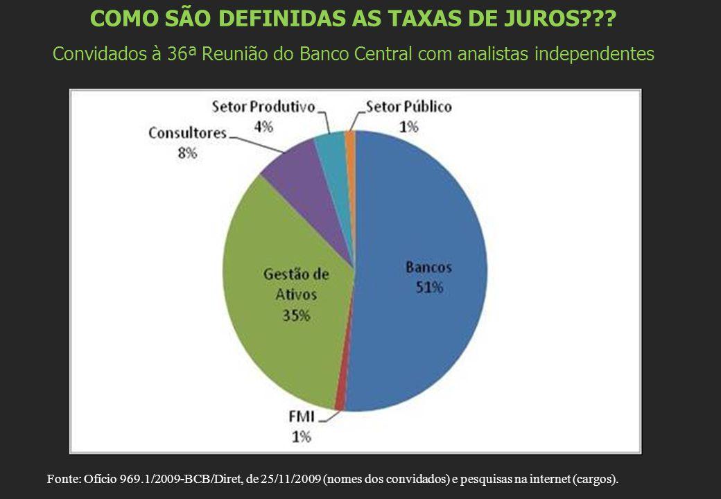 COMO SÃO DEFINIDAS AS TAXAS DE JUROS