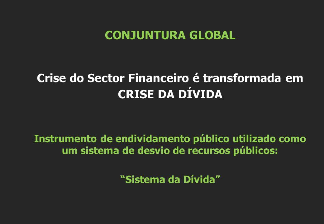 Crise do Sector Financeiro é transformada em CRISE DA DÍVIDA