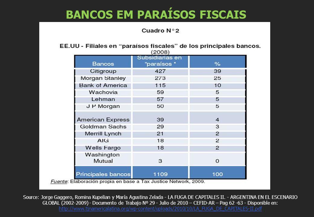 BANCOS EM PARAÍSOS FISCAIS