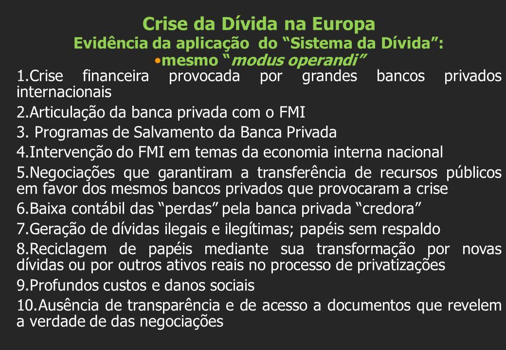 Crise da Dívida na Europa