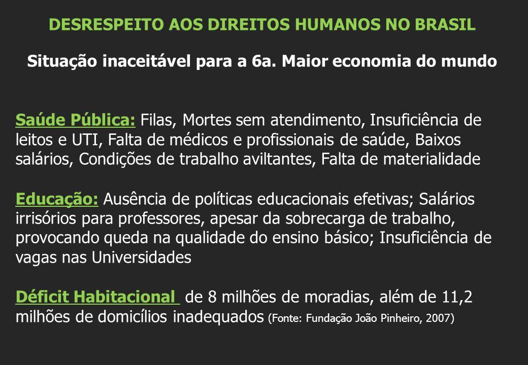 DESRESPEITO AOS DIREITOS HUMANOS NO BRASIL