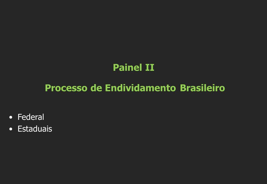 Painel II Processo de Endividamento Brasileiro