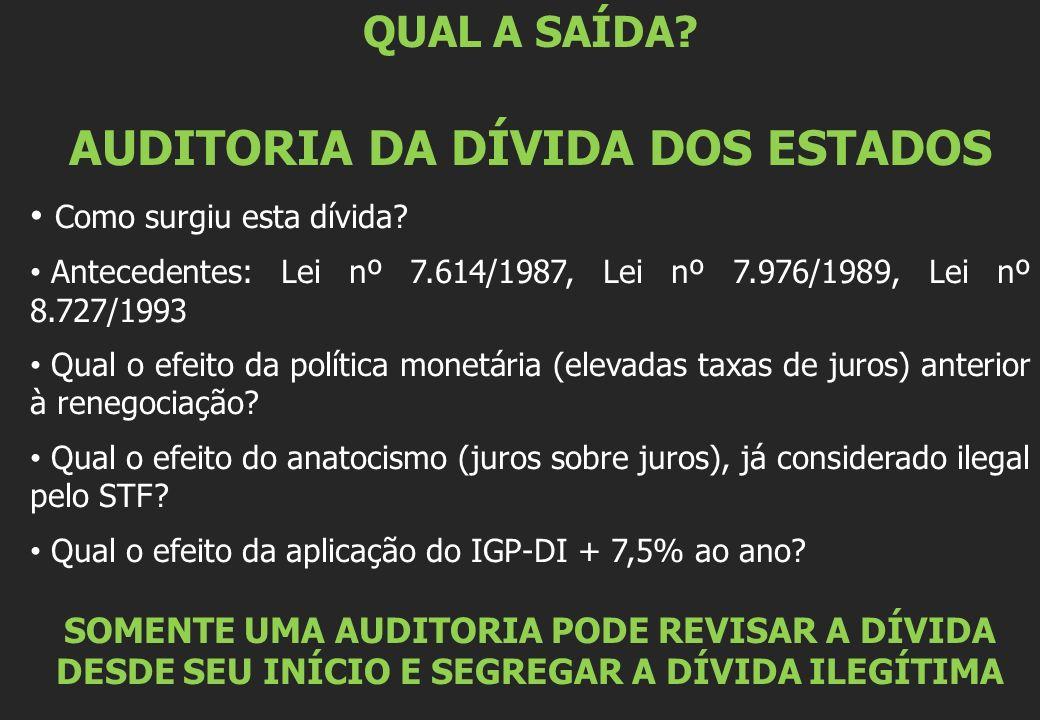 AUDITORIA DA DÍVIDA DOS ESTADOS