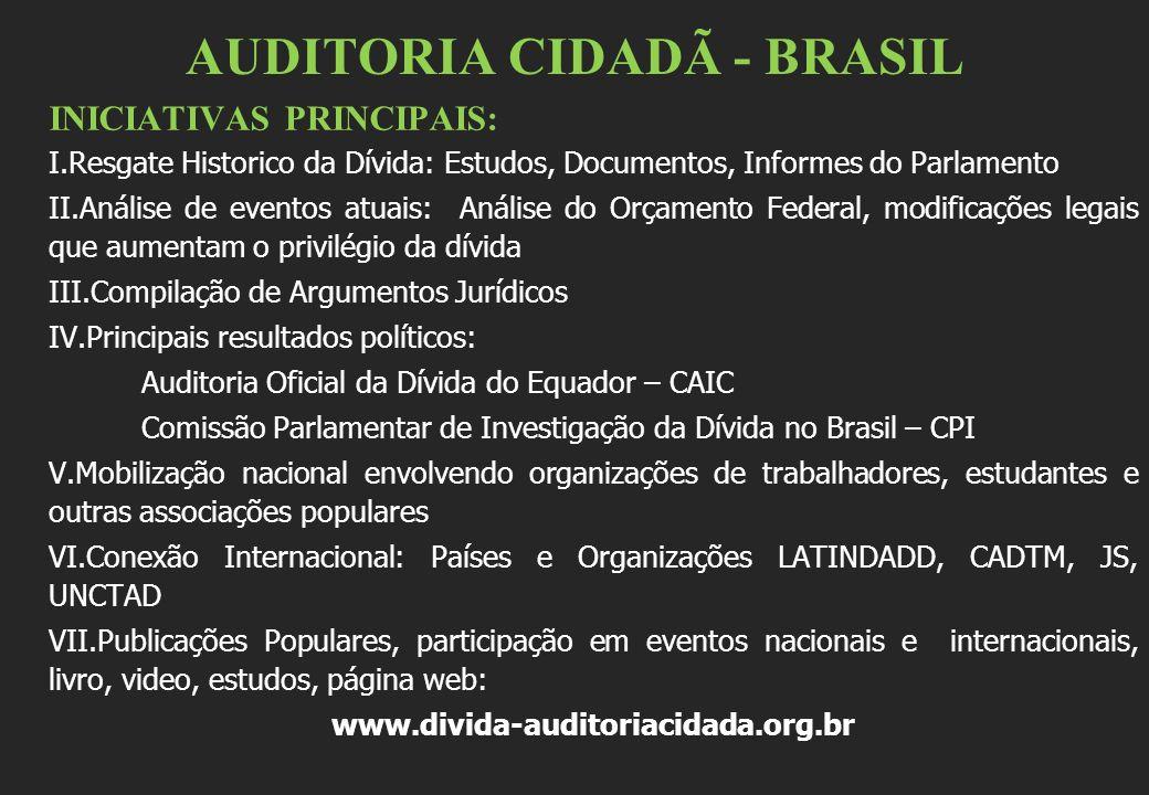 AUDITORIA CIDADÃ - BRASIL