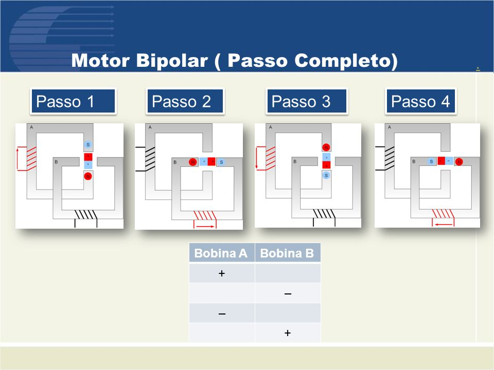 Motor Bipolar ( Passo Completo)